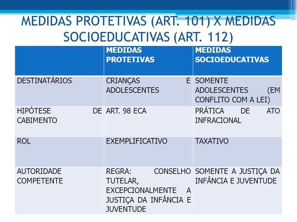 MEDIDAS PROTETIVAS (ART. 101) X MEDIDAS SOCIOEDUCATIVAS (ART. 112)