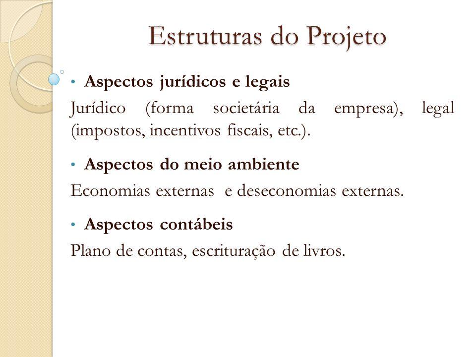 Estruturas do Projeto Aspectos jurídicos e legais