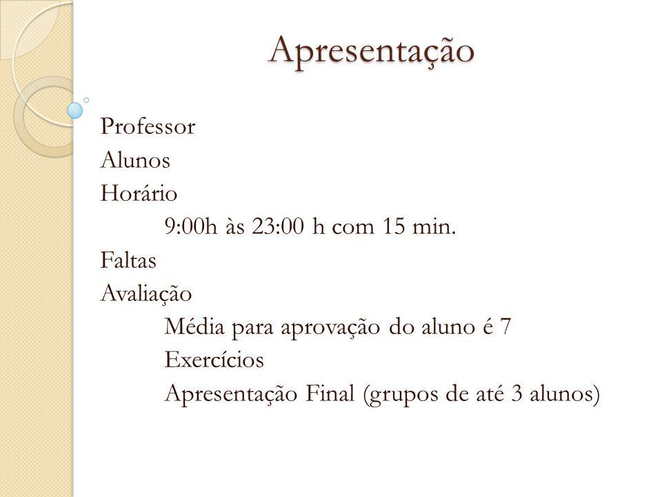 Apresentação Professor Alunos Horário 9:00h às 23:00 h com 15 min.