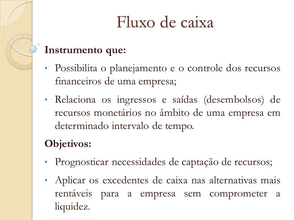 Fluxo de caixa Instrumento que: