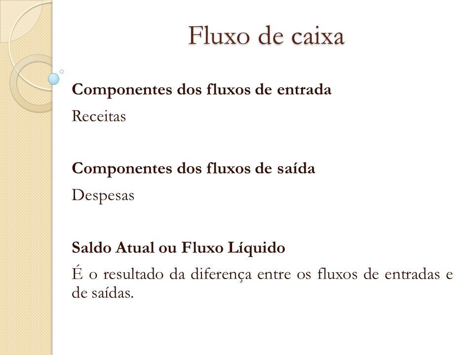 Fluxo de caixa Componentes dos fluxos de entrada Receitas
