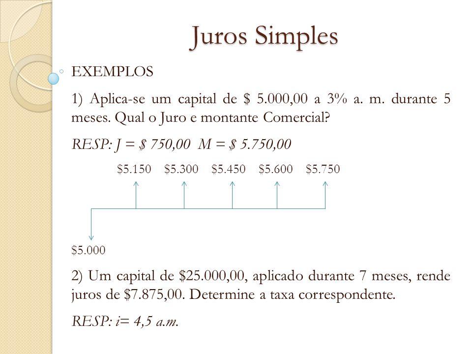 Juros Simples EXEMPLOS