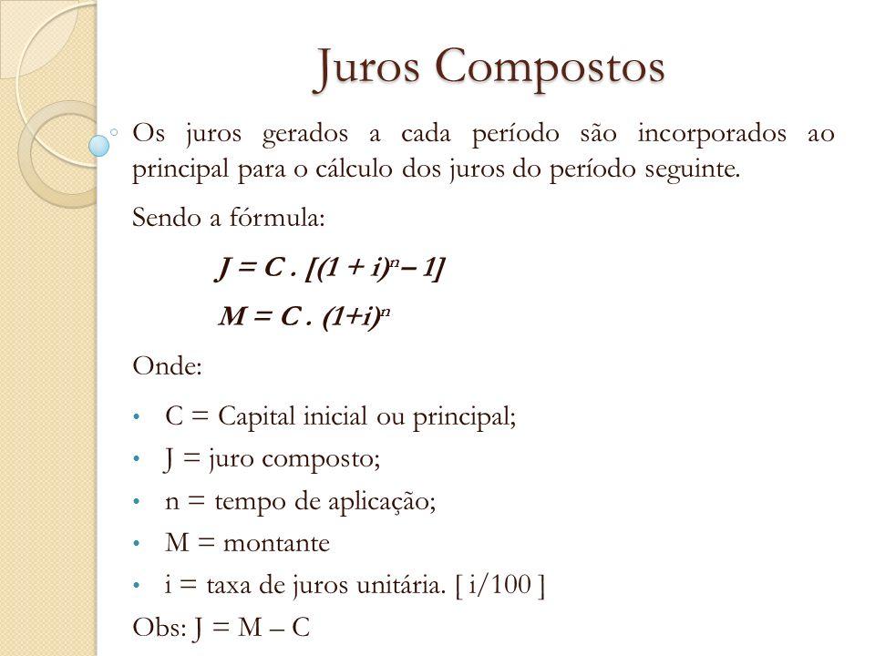 Juros Compostos Os juros gerados a cada período são incorporados ao principal para o cálculo dos juros do período seguinte.