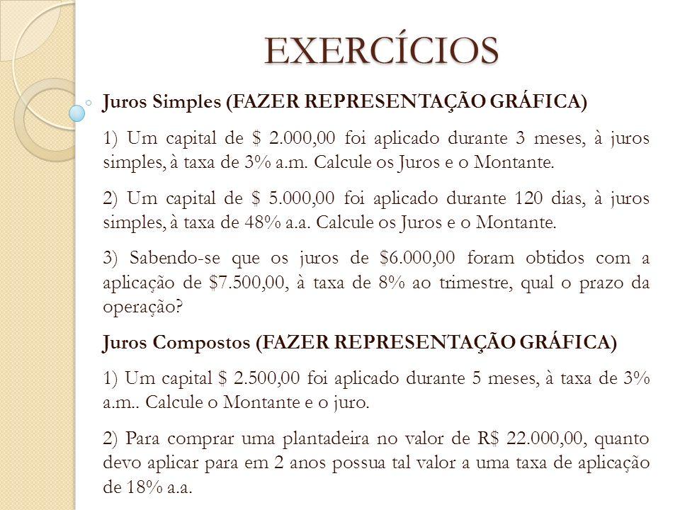 EXERCÍCIOS Juros Simples (FAZER REPRESENTAÇÃO GRÁFICA)