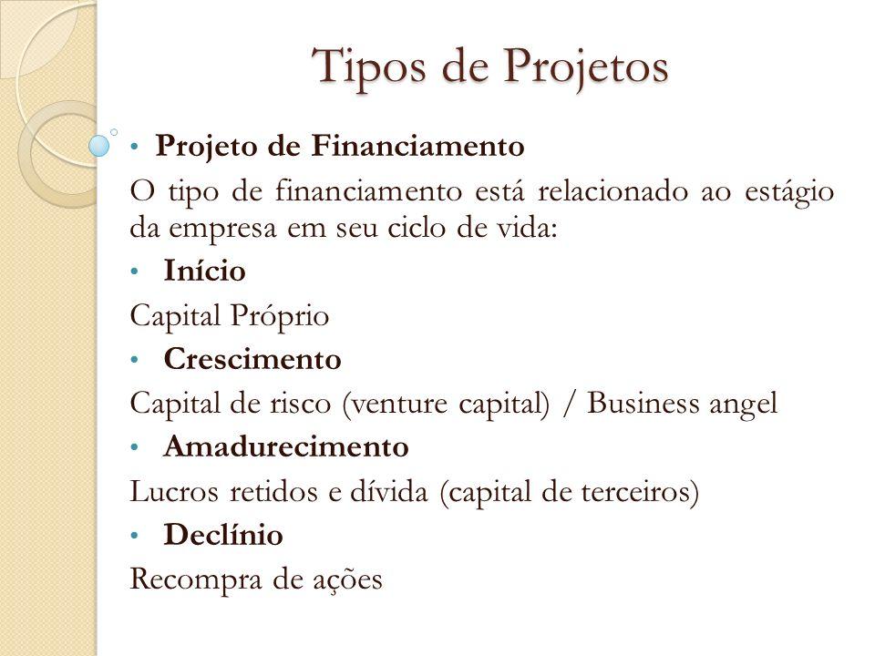 Tipos de Projetos Projeto de Financiamento