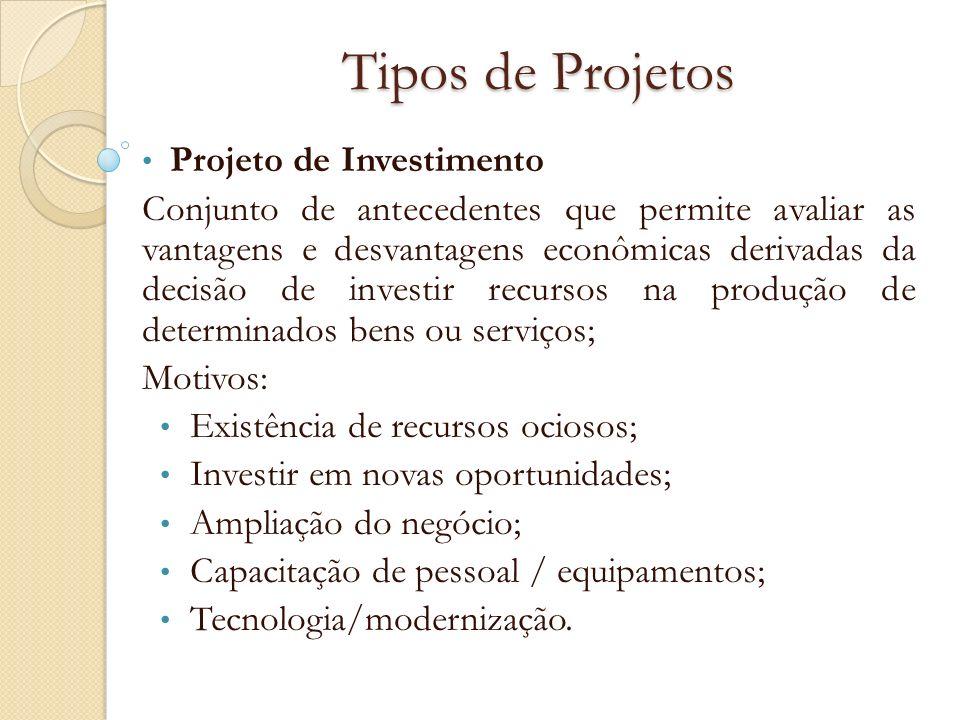 Tipos de Projetos Projeto de Investimento