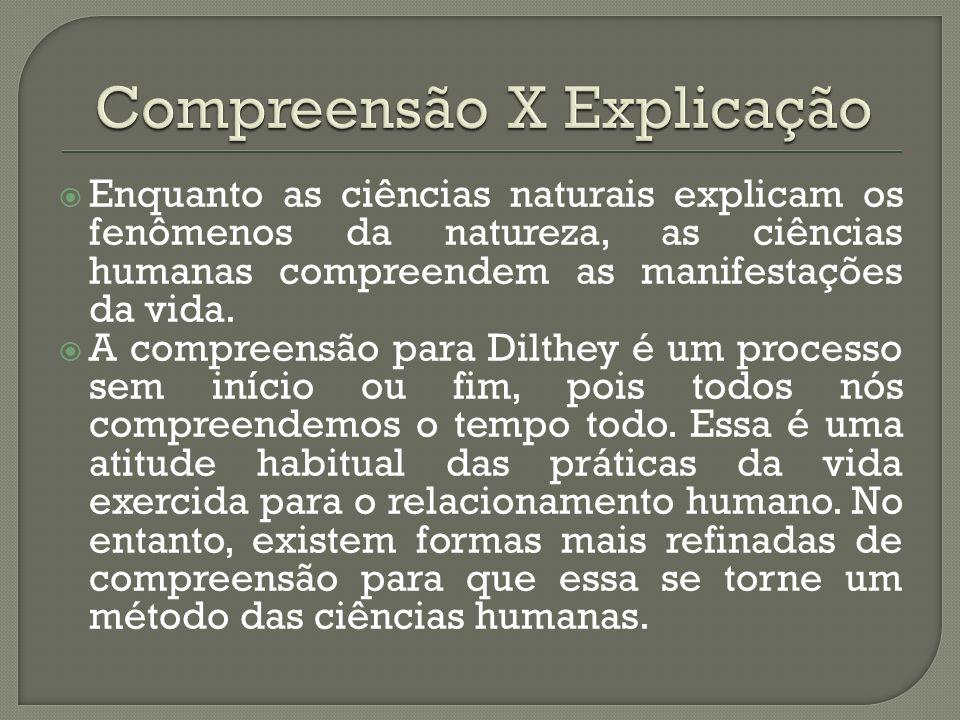 Compreensão X Explicação