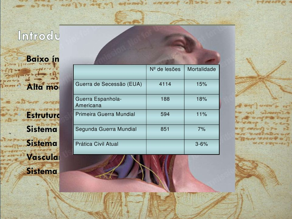 Introdução Baixo índice ~ 5 a 10% Alta mortalidade e morbidade