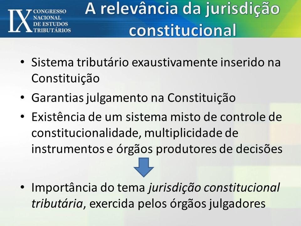 A relevância da jurisdição constitucional