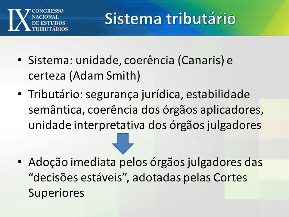Sistema tributário Sistema: unidade, coerência (Canaris) e certeza (Adam Smith)