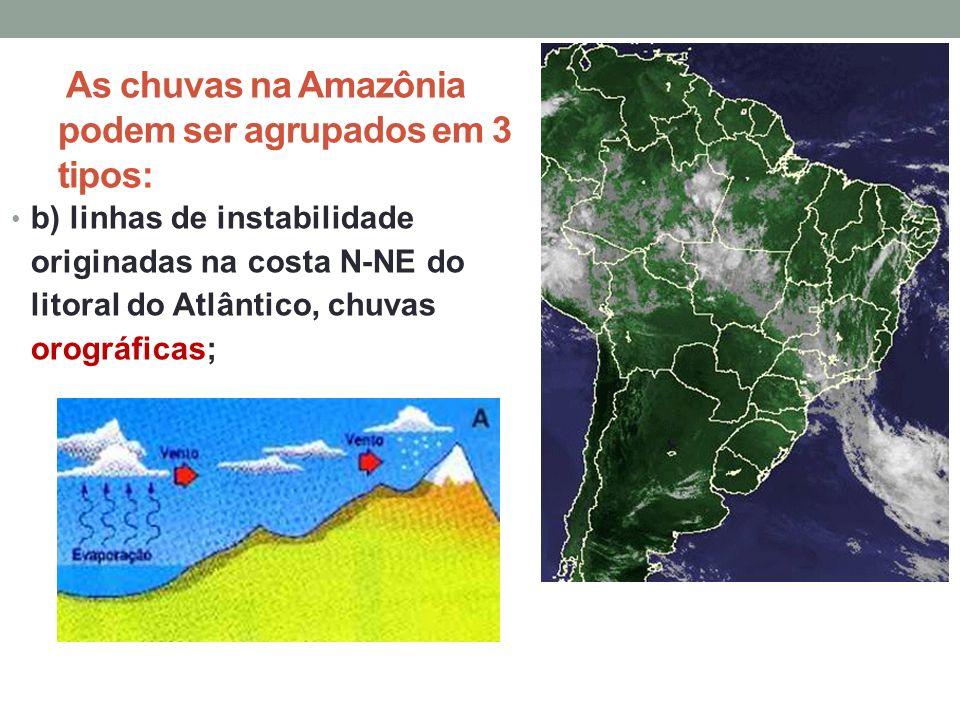 As chuvas na Amazônia podem ser agrupados em 3 tipos: