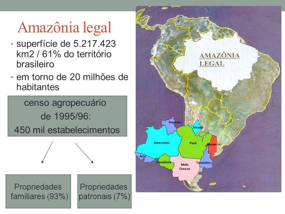 Amazônia legal superfície de 5.217.423 km2 / 61% do território brasileiro. em torno de 20 milhões de habitantes.