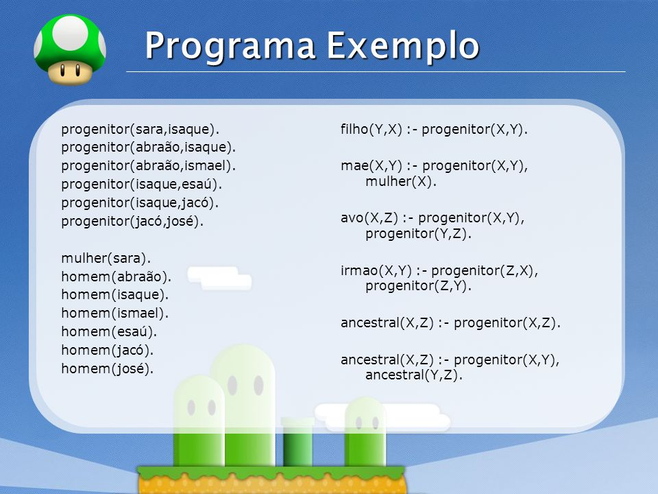 Programa Exemplo progenitor(sara,isaque). progenitor(abraão,isaque).