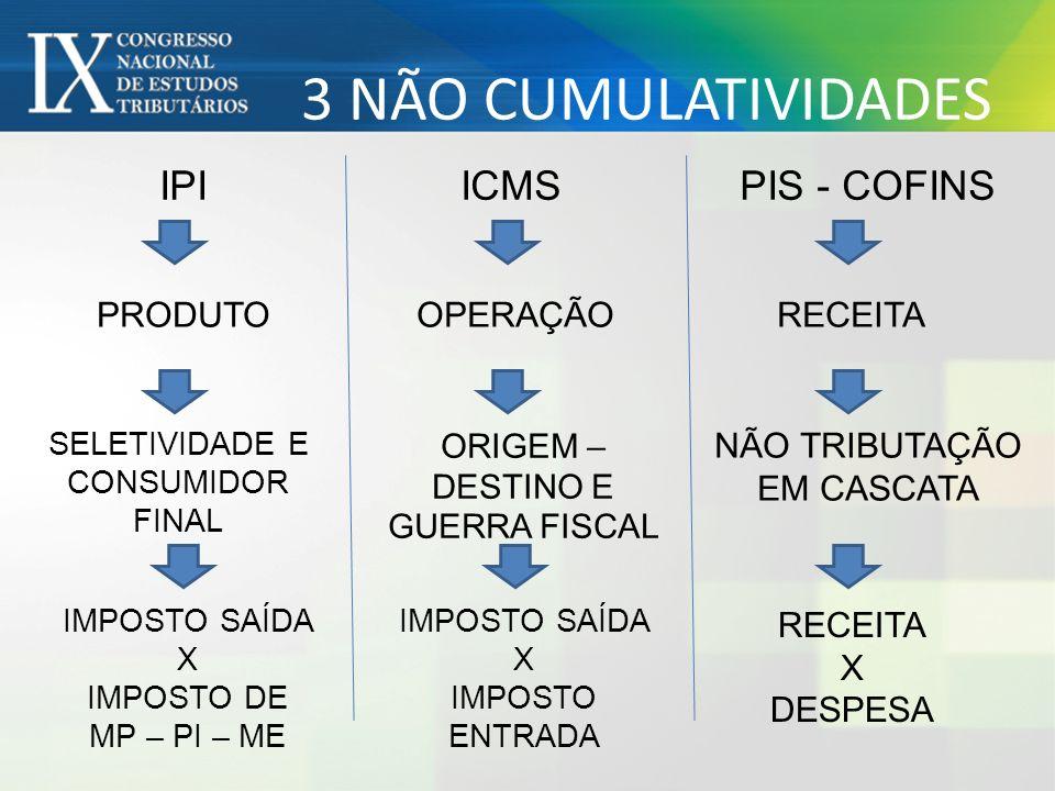 3 NÃO CUMULATIVIDADES IPI ICMS PIS - COFINS PRODUTO OPERAÇÃO RECEITA