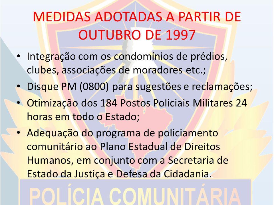 MEDIDAS ADOTADAS A PARTIR DE OUTUBRO DE 1997