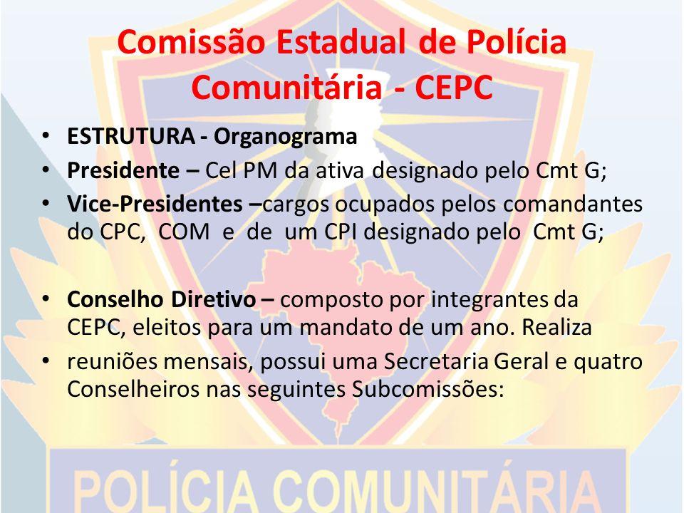 Comissão Estadual de Polícia Comunitária - CEPC