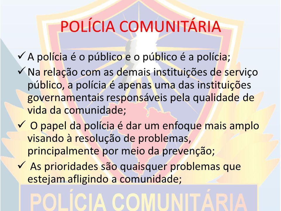 POLÍCIA COMUNITÁRIA A polícia é o público e o público é a polícia;