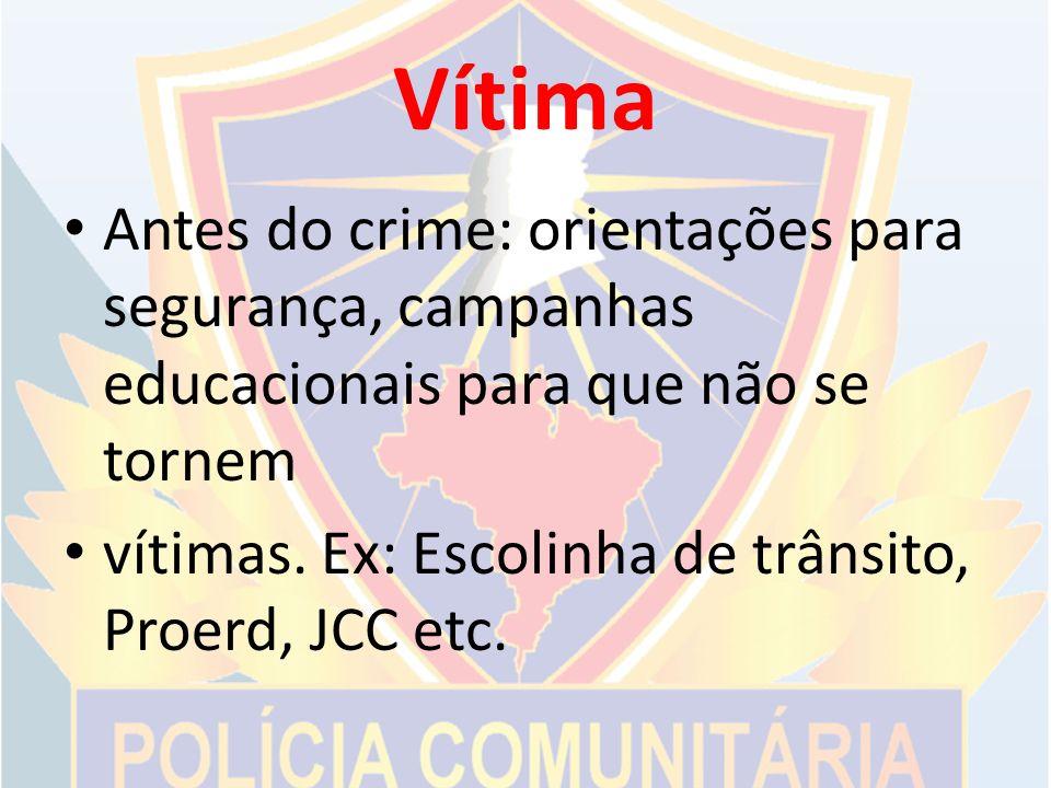 Vítima Antes do crime: orientações para segurança, campanhas educacionais para que não se tornem.