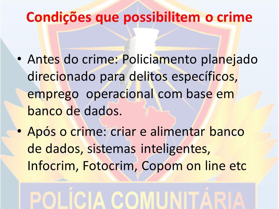 Condições que possibilitem o crime