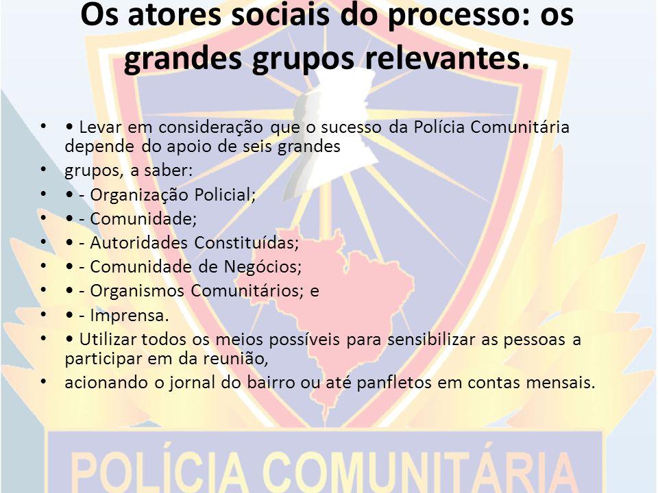 Os atores sociais do processo: os grandes grupos relevantes.