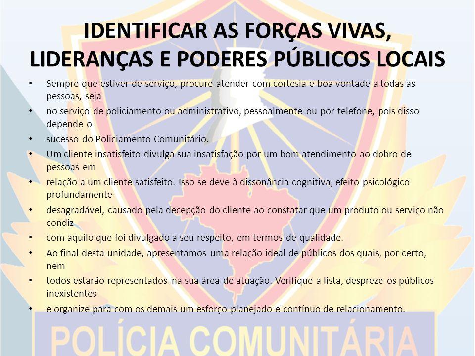 IDENTIFICAR AS FORÇAS VIVAS, LIDERANÇAS E PODERES PÚBLICOS LOCAIS