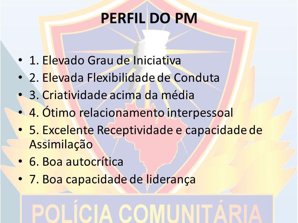 PERFIL DO PM 1. Elevado Grau de Iniciativa