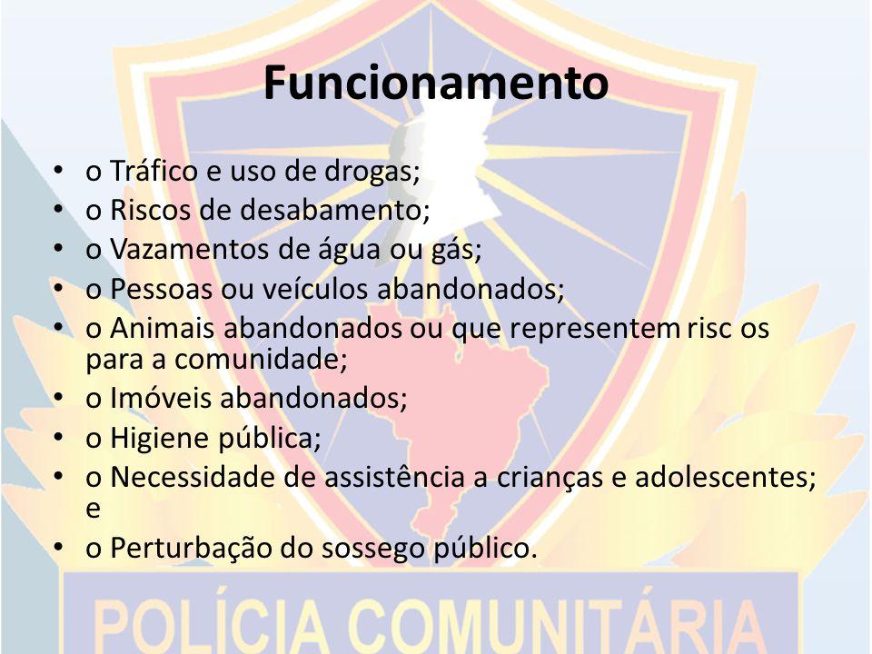 Funcionamento o Tráfico e uso de drogas; o Riscos de desabamento;