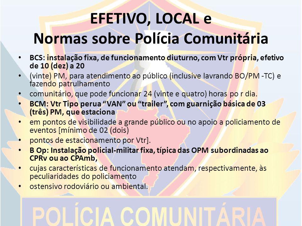 EFETIVO, LOCAL e Normas sobre Polícia Comunitária