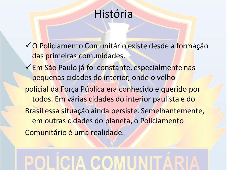 História O Policiamento Comunitário existe desde a formação das primeiras comunidades.