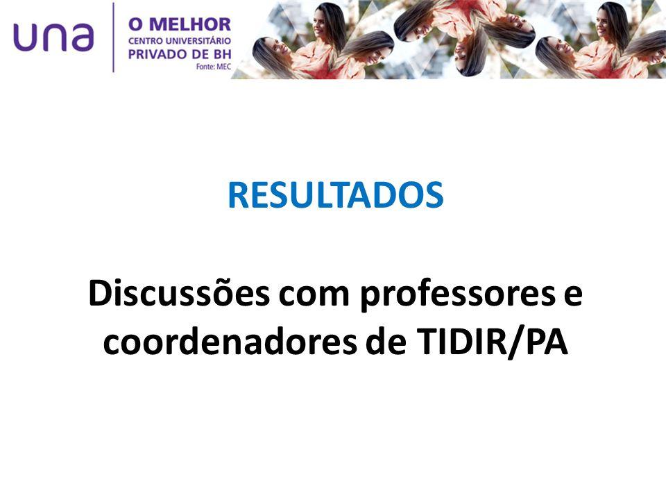 Discussões com professores e coordenadores de TIDIR/PA