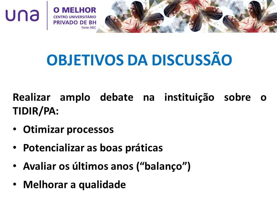 OBJETIVOS DA DISCUSSÃO