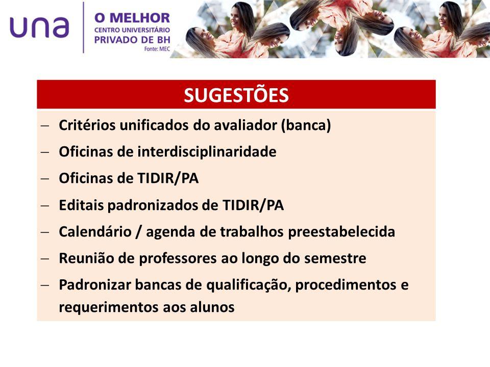 SUGESTÕES Critérios unificados do avaliador (banca)