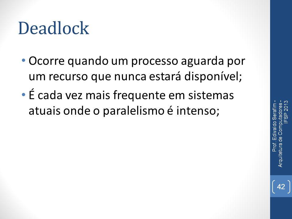 Deadlock Ocorre quando um processo aguarda por um recurso que nunca estará disponível;