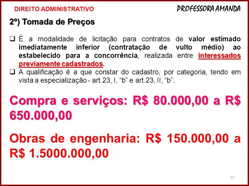 Compra e serviços: R$ 80.000,00 a R$ 650.000,00