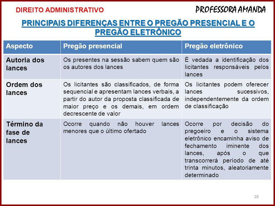 PRINCIPAIS DIFERENÇAS ENTRE O PREGÃO PRESENCIAL E O PREGÃO ELETRÔNICO