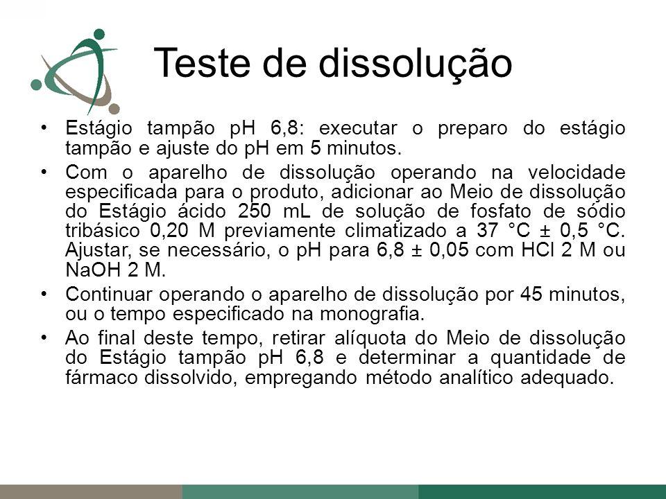 Teste de dissolução Estágio tampão pH 6,8: executar o preparo do estágio tampão e ajuste do pH em 5 minutos.