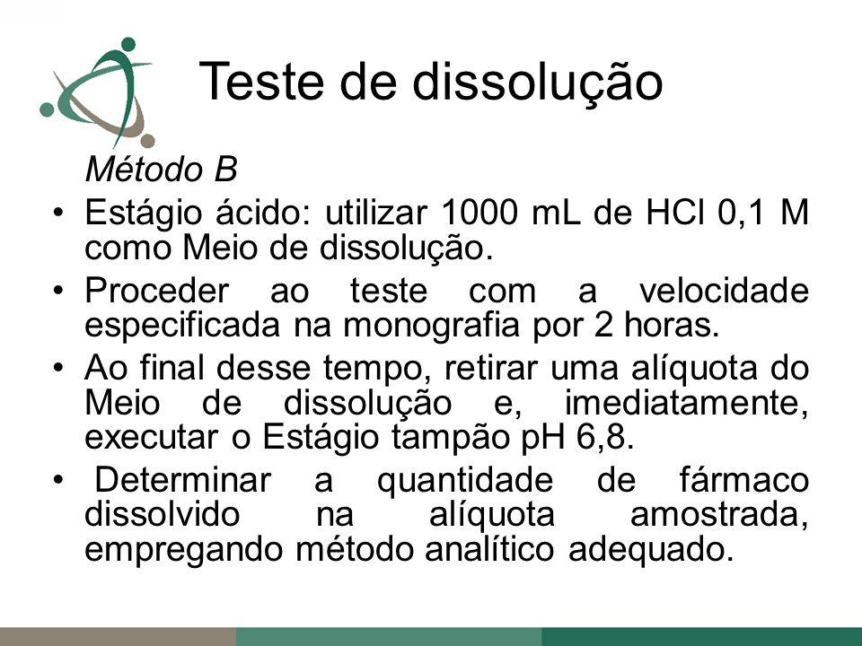 Teste de dissolução Método B