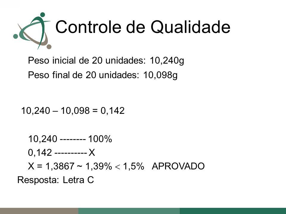 Controle de Qualidade Peso inicial de 20 unidades: 10,240g