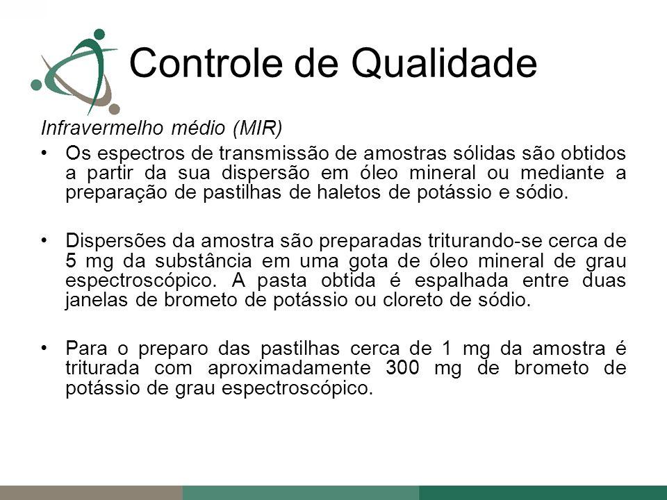 Controle de Qualidade Infravermelho médio (MIR)