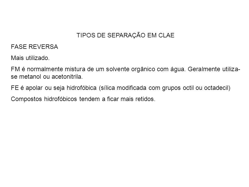 TIPOS DE SEPARAÇÃO EM CLAE
