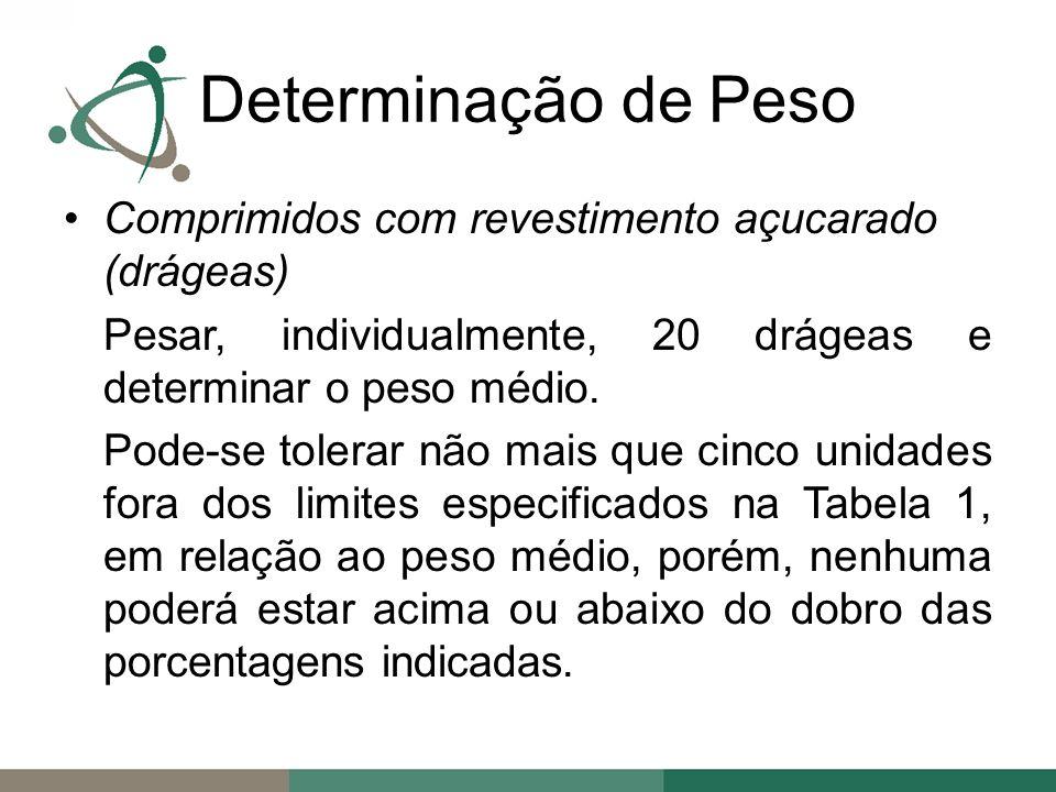 Determinação de Peso Comprimidos com revestimento açucarado (drágeas)