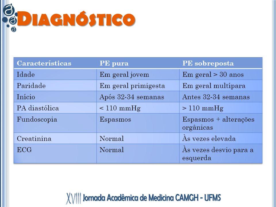 Diagnóstico Características PE pura PE sobreposta Idade Em geral jovem
