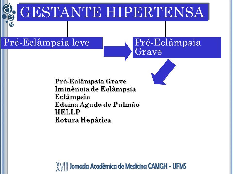 GESTANTE HIPERTENSA Pré-Eclâmpsia leve Pré-Eclâmpsia Grave