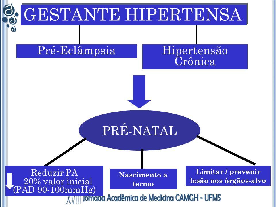 Limitar / prevenir lesão nos órgãos-alvo