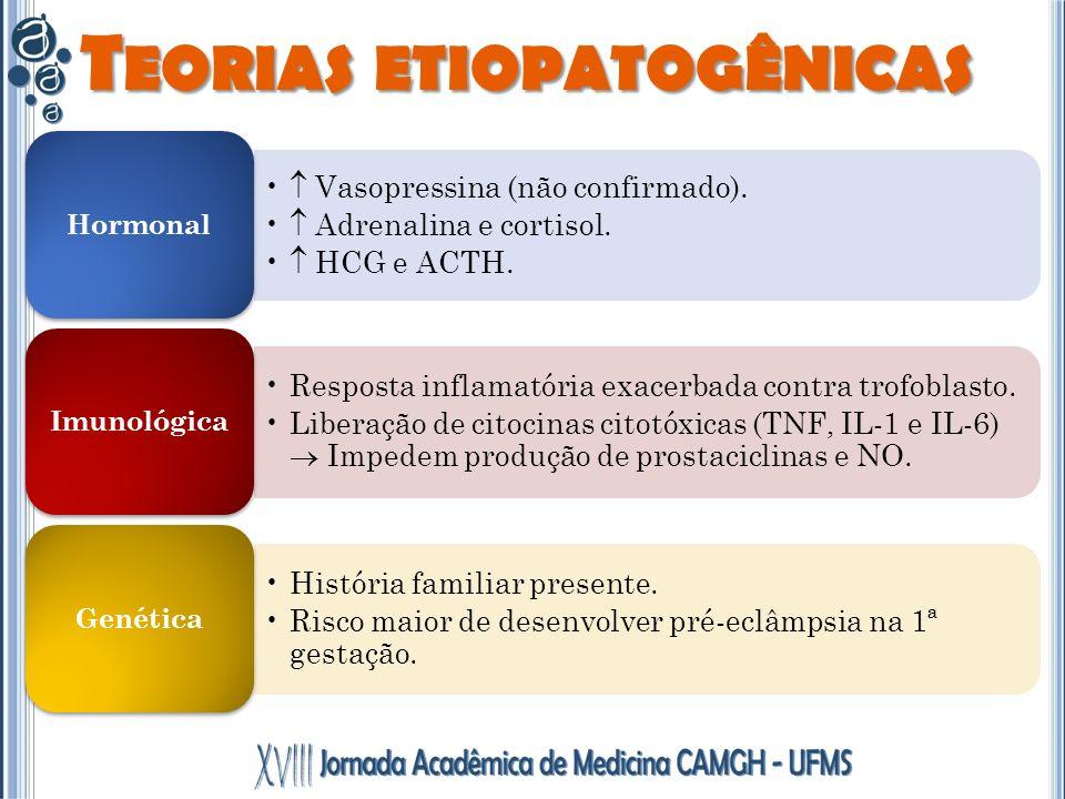 Teorias etiopatogênicas