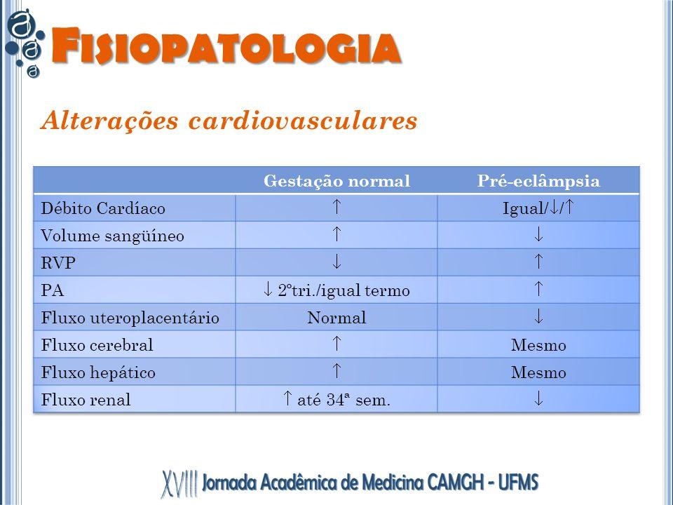Fisiopatologia Alterações cardiovasculares Gestação normal