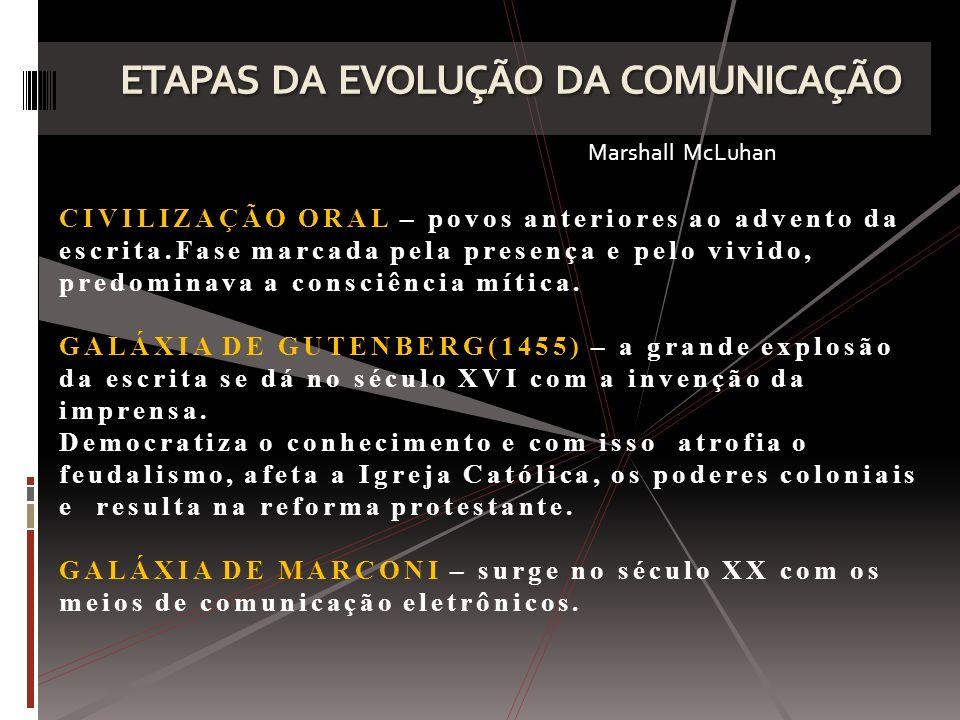 ETAPAS DA EVOLUÇÃO DA COMUNICAÇÃO
