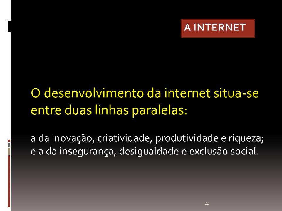 O desenvolvimento da internet situa-se entre duas linhas paralelas: