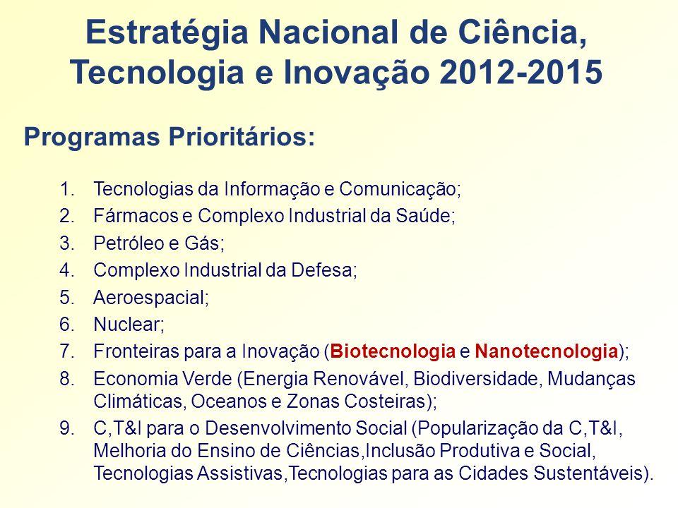 Estratégia Nacional de Ciência, Tecnologia e Inovação 2012-2015