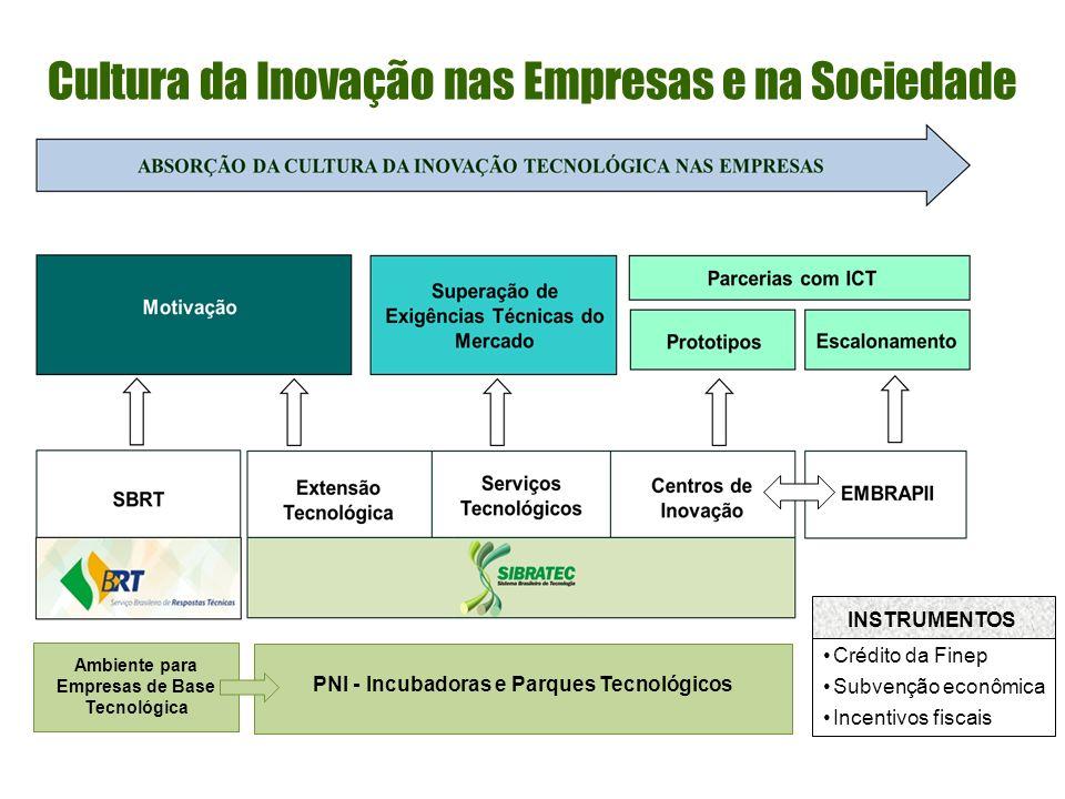 Cultura da Inovação nas Empresas e na Sociedade